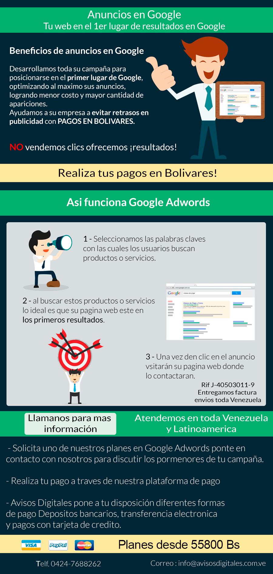 Avisos Digitales - Gestion de campañas google