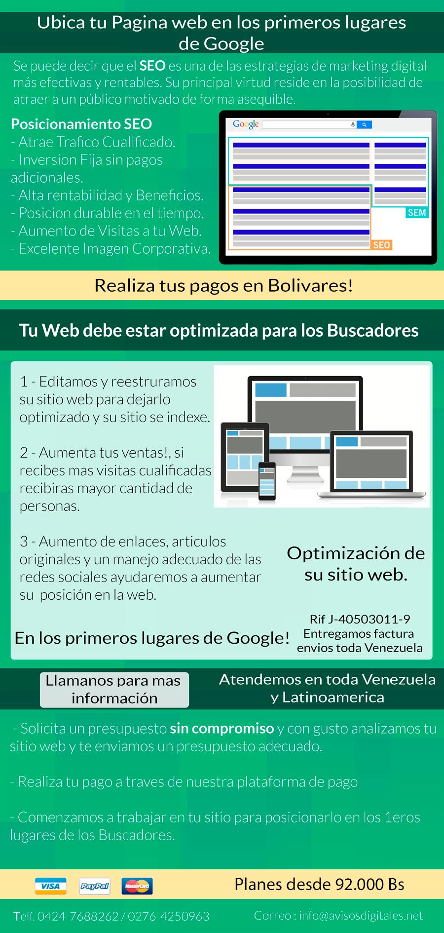 Avisos Digitales - Facebook Ads